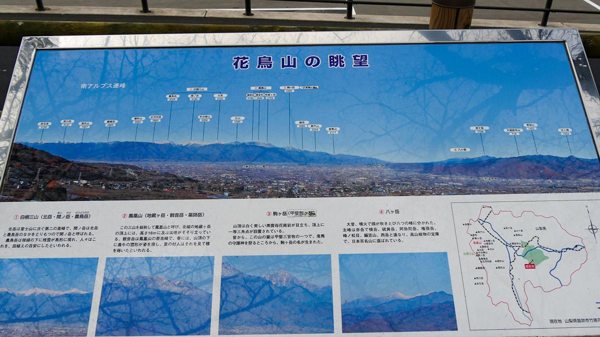 この場所から見る眺望 山々の解説があります